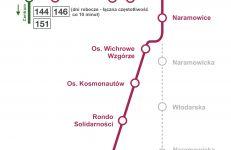 Schemat autobusów od 30 05 2020