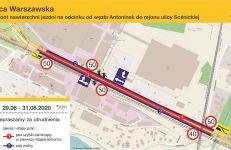 Organizacja ruchu na czas prac na ul. Warszawskiej